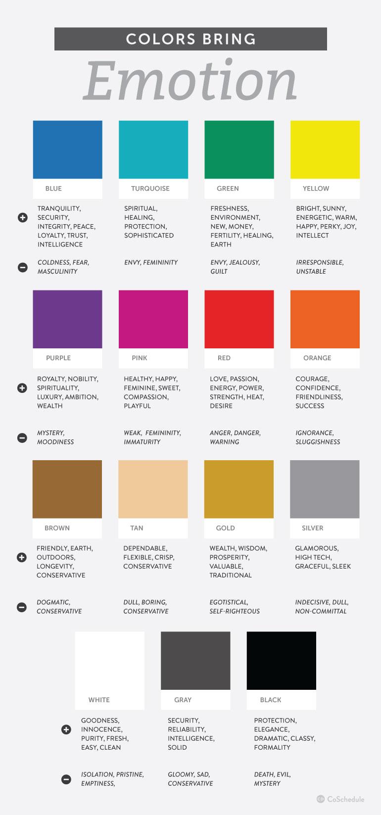 Blog-Ashton-ColorPsychology-meaings-1