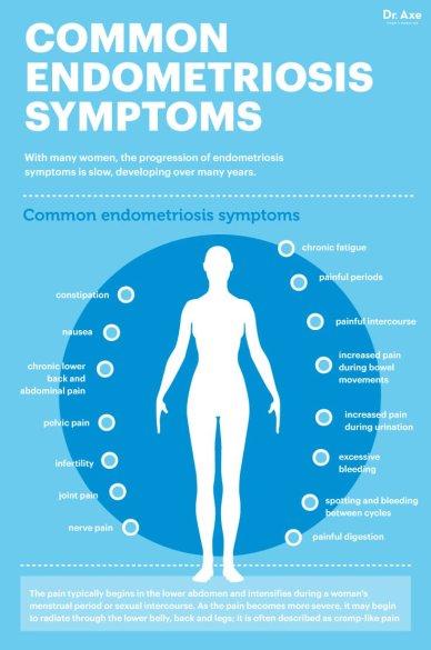 EndometriosisGraphic